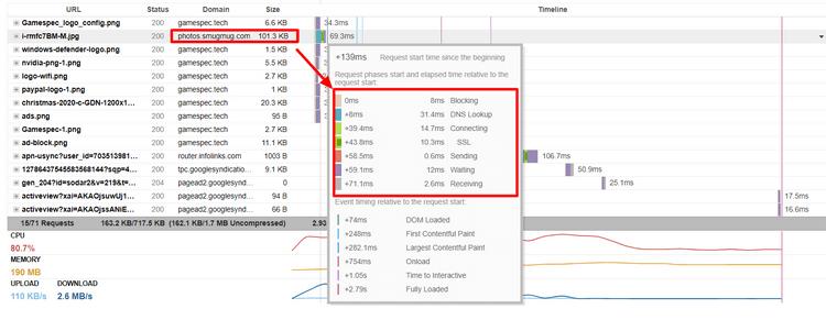 SmugMug is not as efficient as Cloudinary or DropBox.